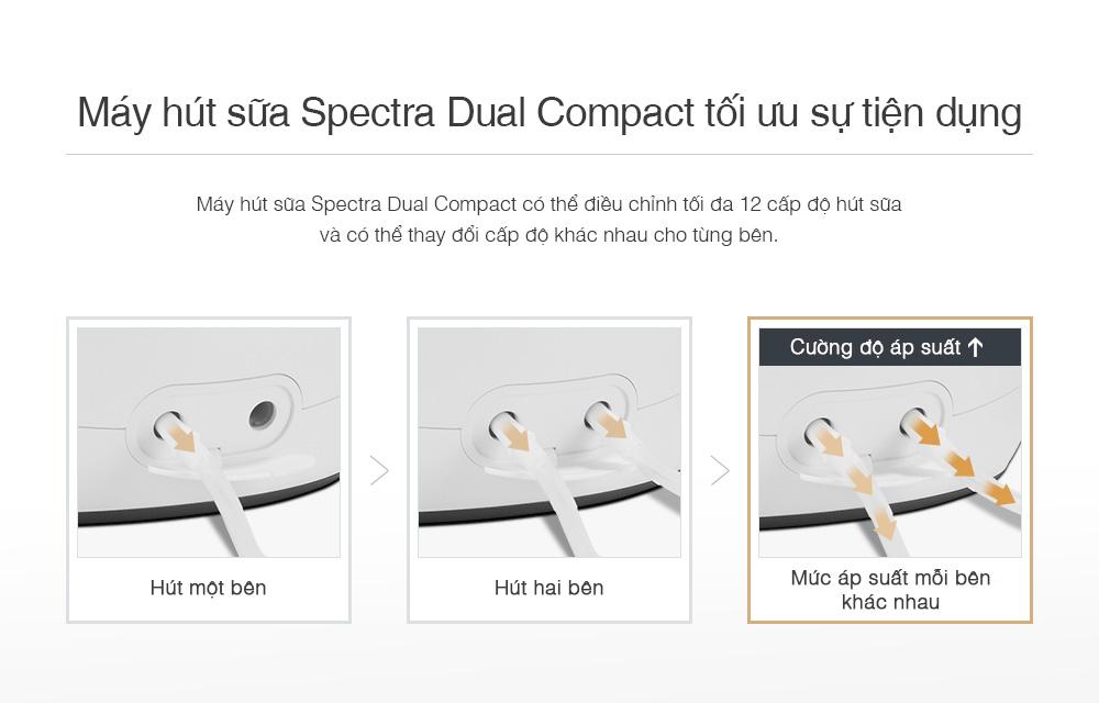 may-hut-sua-spectra-dual-compact